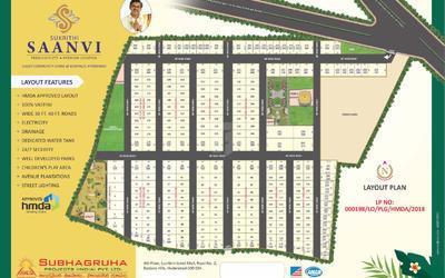 subhagruha-saanvi-master-plan-1r89